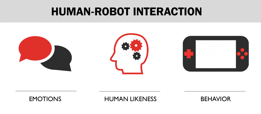 Human robot interaction phd thesis