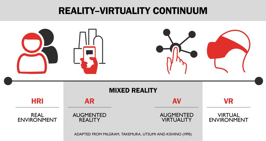 relationship between virtuality and reality